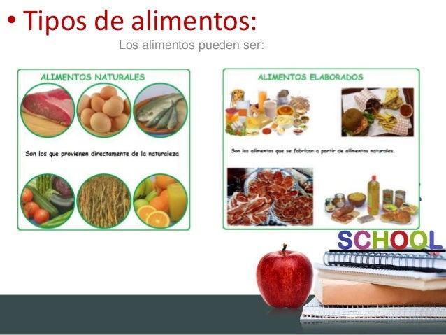 tema3 nuestros alimentos