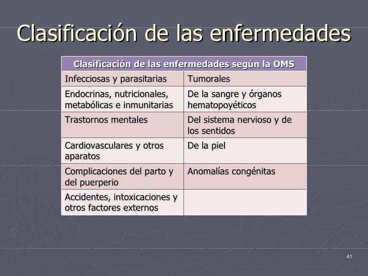 El tratamiento de las úlceras a la enfermedad varicosa
