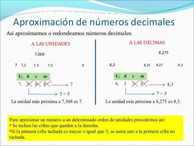 Aproximaciones numeros decimales.