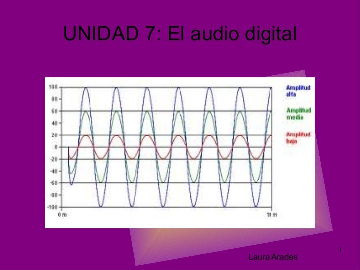 UNIDAD 7: El audio digital Laura Arades