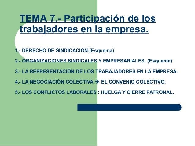 TEMA 7.- Participación de los trabajadores en la empresa.1.- DERECHO DE SINDICACIÓN.(Esquema)2.- ORGANIZACIONES SINDICALES...