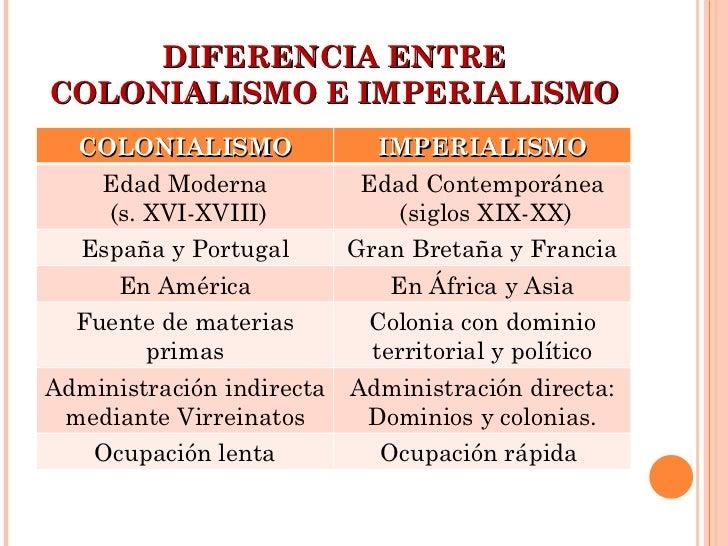 Tema 8 imperialismo y primera guerra mundial - Diferencia entre arquitectura moderna y contemporanea ...