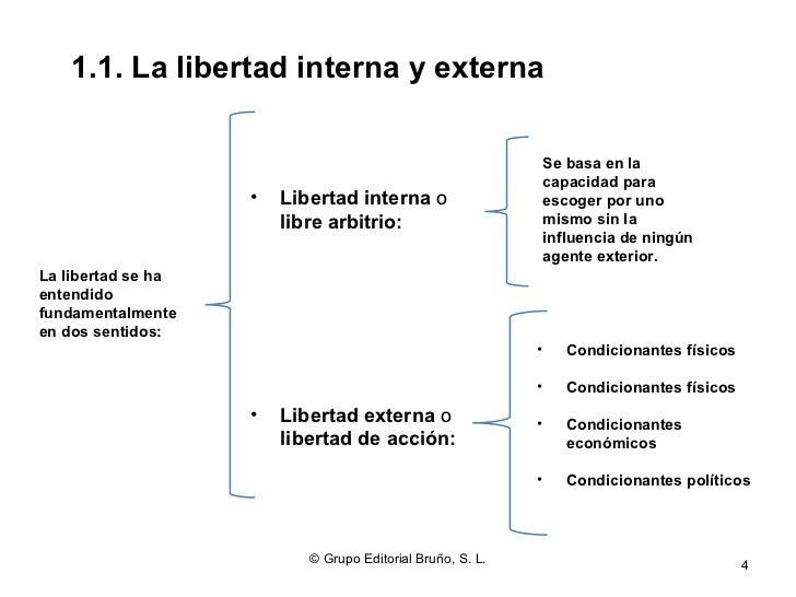 Tema 9 libertad y responsabilidad for Que es exterior y interior