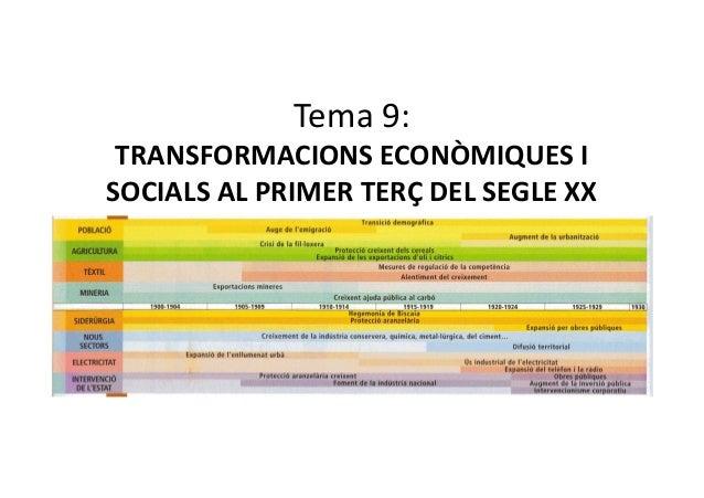 Tema 9: TRANSFORMACIONS ECONÒMIQUES ISOCIALS AL PRIMER TERÇ DEL SEGLE XX
