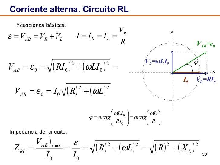 Circuito Rl : Tema corriente alterna