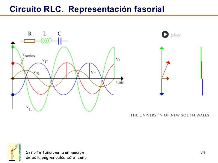 Voltaje Condensador Circuito Rlc Serie : Tema corriente alterna