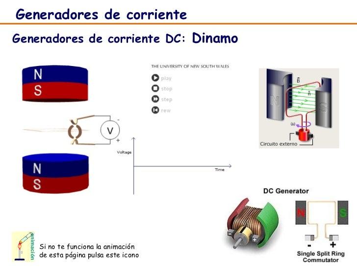 Tema corriente alterna - Generadores de corriente ...