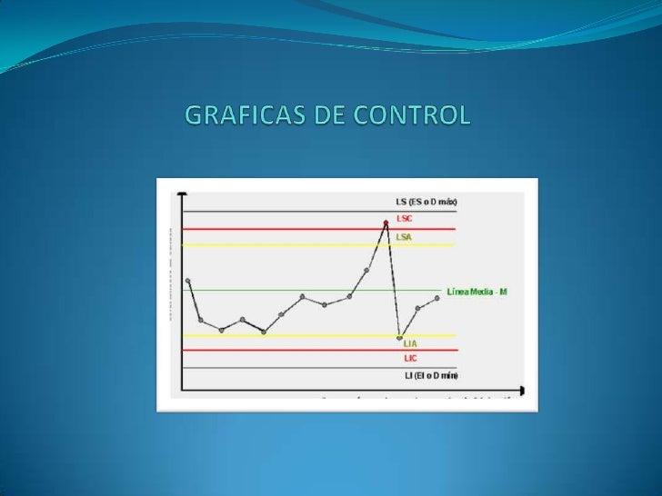 Introducción Un gráfico de control es un  diagrama especialmente  preparado donde se van  anotando los valores sucesivos ...
