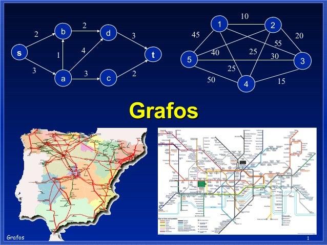 b  2  s  d  1  a  3  t c  2  45  3  4  1 3  2  10  5  2  25  40  55 30  25 50  4  20 3  15  Grafos  Grafos  1