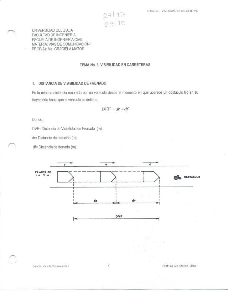 Tema N°3 Visibilidad En Carreteras