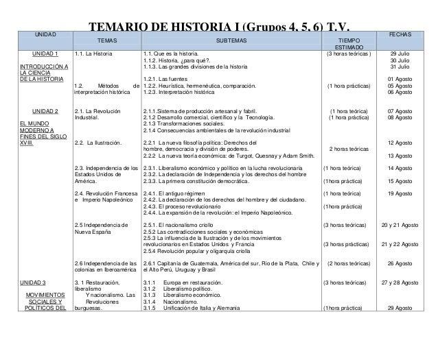 TEMARIO DE HISTORIA I (Grupos 4, 5, 6) T.V.UNIDAD TEMAS SUBTEMAS TIEMPO ESTIMADO FECHAS UNIDAD 1 INTRODUCCIÓN A LA CIENCIA...