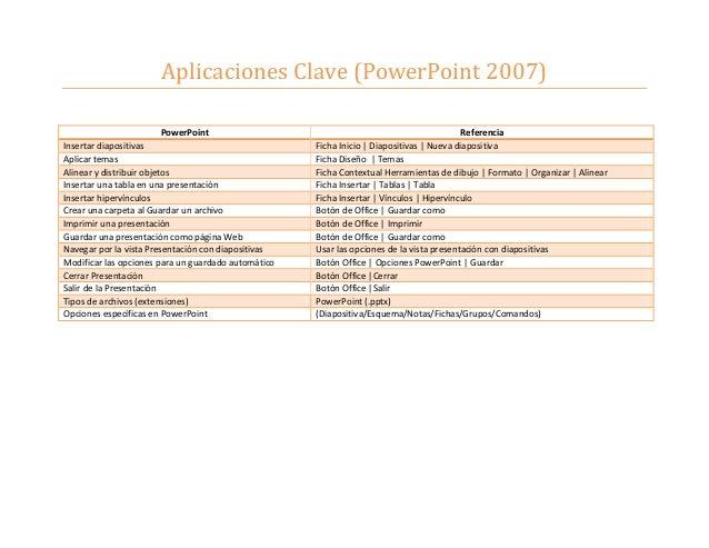 Aplicaciones Clave (PowerPoint 2007) PowerPoint Referencia Insertar diapositivas Ficha Inicio | Diapositivas | Nueva diapo...