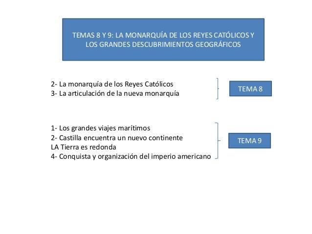 TEMAS 8 Y 9: LA MONARQUÍA DE LOS REYES CATÓLICOS Y LOS GRANDES DESCUBRIMIENTOS GEOGRÁFICOS 2- La monarquía de los Reyes Ca...