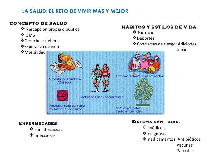 LA SALUD: EL RETO DE VIVIR MÁS Y MEJOR <ul><li>HÁBITOS Y ESTILOS DE VIDA </li></ul><ul><ul><li>Nutrición </li></ul></ul><u...