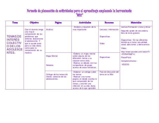 """Formato de planeación de actividades para el aprendizaje empleando la herramienta """"Wiki"""" Tema Objetivo Página Actividades ..."""