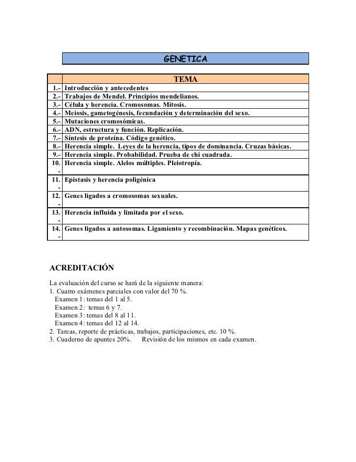 GENETICA                                           TEMA1.-   Introducción y antecedentes2.-   Trabajos de Mendel. Principi...