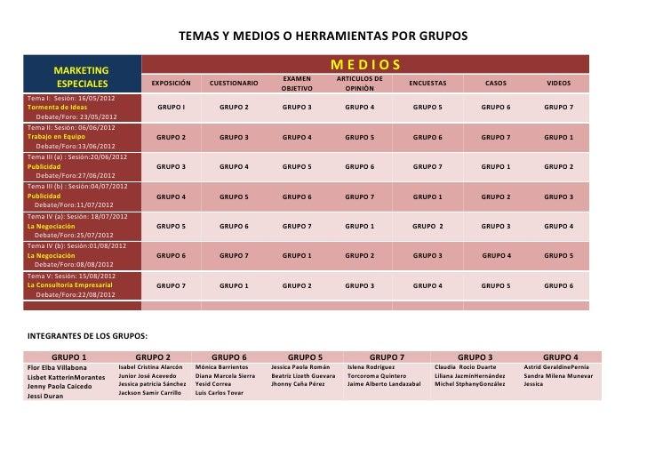 TEMAS Y MEDIOS O HERRAMIENTAS POR GRUPOS        MARKETING                                                                 ...