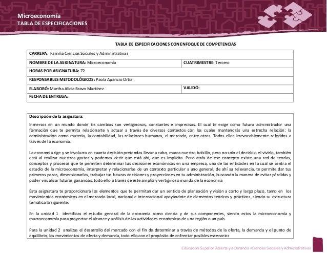 MicroeconomíaTABLA DE ESPECIFICACIONES                                                   TABLA DE ESPECIFICACIONES CON ENF...