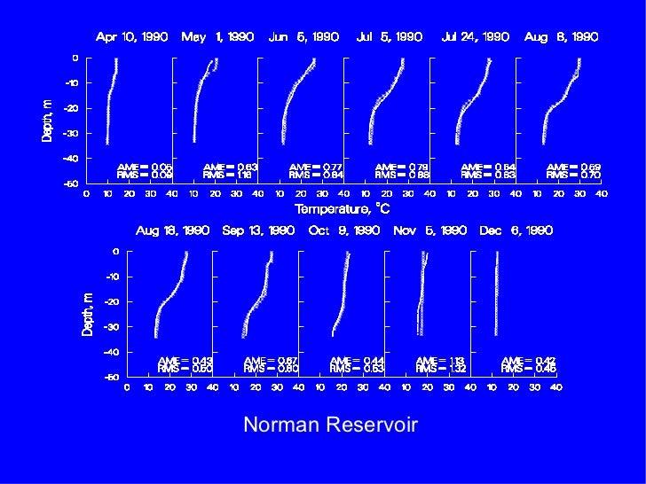 Norman Reservoir