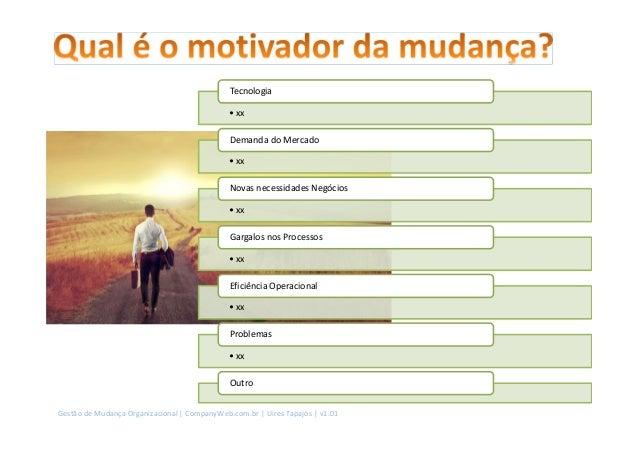 Gestão de Mudança Organizacional | CompanyWeb.com.br | Uires Tapajós | v1.01 • xx Tecnologia • xx Demanda do Mercado • xx ...