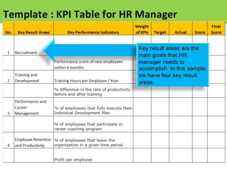 department kpi goals template