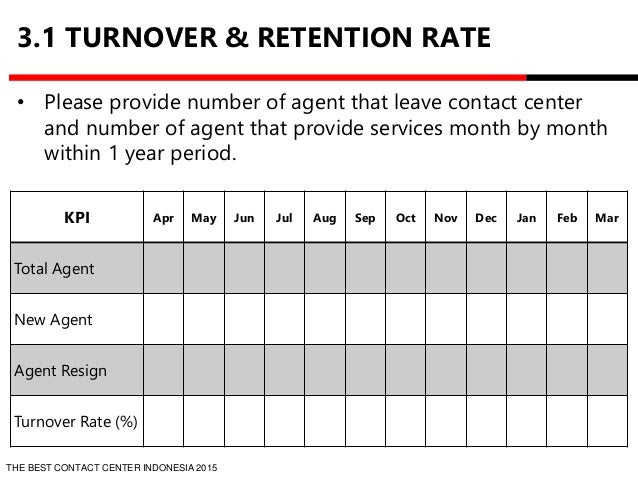 Employee Turnover Report Templates Pictures To Pin On