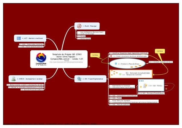 norteia norteia Template do Projeto ISO 27001 Autor: Uires Tapajós - CompanyWeb.com.br - versão 1.01 Template: http://www....