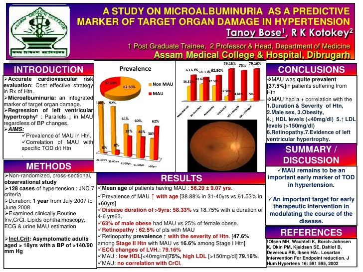 A STUDY ON MICROALBUMINURIA  AS A PREDICTIVE MARKER OF TARGET ORGAN DAMAGE IN HYPERTENSION<br />Tanoy Bose1, R K Kotokey2<...