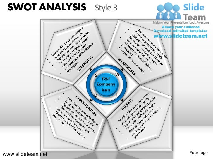 Template for swot analysis design 3 powerpoint presentation templates.