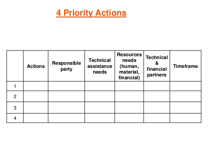 4 Priority Actions                                       Resources                                                  Techni...