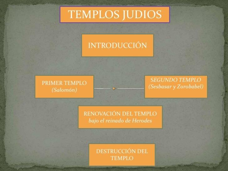 TEMPLOS JUDIOS<br />INTRODUCCIÓN<br />PRIMER TEMPLO (Salomón)<br />SEGUNDO TEMPLO (Sesbasar y Zorobabel)<br />RENOVACIÓN D...