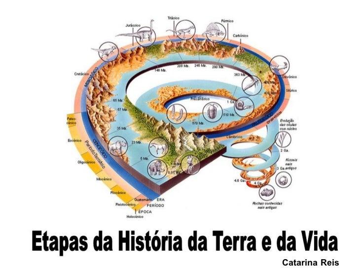 Tempo Geológico - Etapas da História da Vida