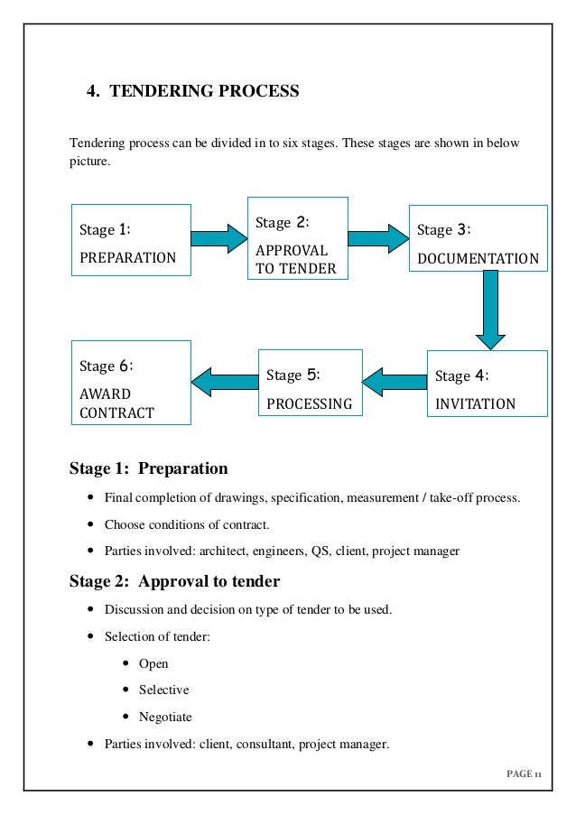 effectiveness in tendering process Factors influencing effectiveness in tendering process in public sector, the case of nyeri county, kenya beatrice n ayoti a research project report submitted in partial fulfillment of the.