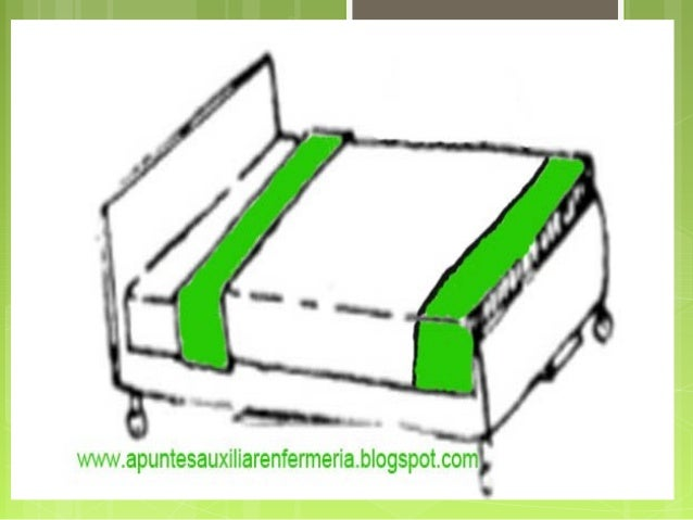 Imagenes De Baño En Cama Enfermeria:tendido-de-cama-12-638jpg?cb=