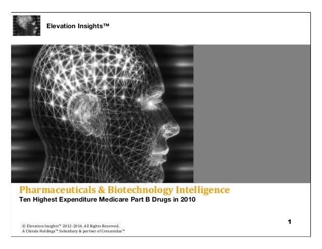 Elevation Insights™ | Ten highest expenditure Medicare Part B Drugs in 2010
