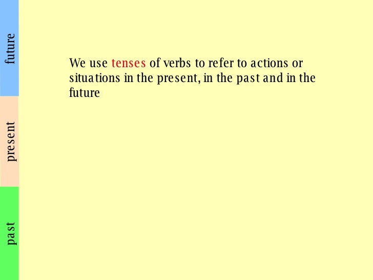 present past future We use  tenses  of verbs to refer to actions or situations in the present, in the past and in the futu...