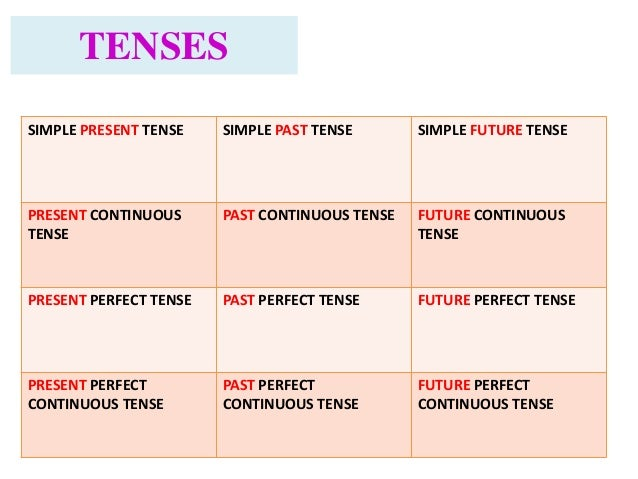 how to learn english tenses