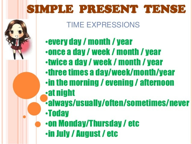 Tenses chart-for-classroom