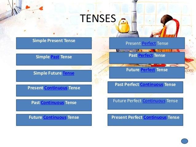 Simple Present Tense Formula Tenses Simple Present Tense