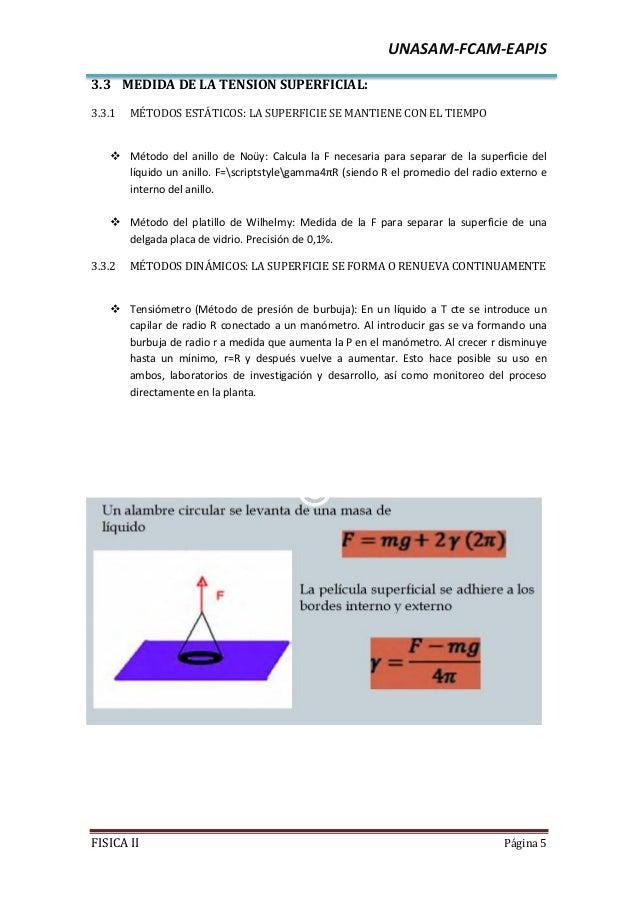 Metodo Del Anillo Tension Superficial Método Del Anillo de Noüy