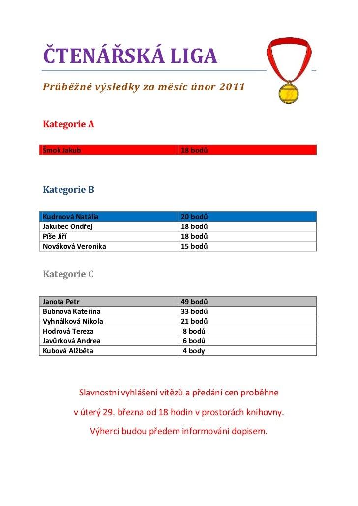 ČTENÁŘSKÁ LIGAPrůběžné výsledky za měsíc únor 2011Kategorie AŠmok Jakub                         18 bodůKategorie BKudrnová...