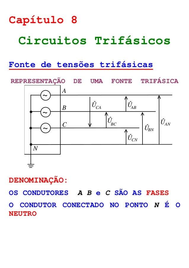 Capítulo 8  Circuitos Trifásicos  Fonte de tensões trifásicas  REPRESENTAÇÃO DE UMA FONTE TRIFÁSICA  A  B  C  N  Û  Û  Û  ...