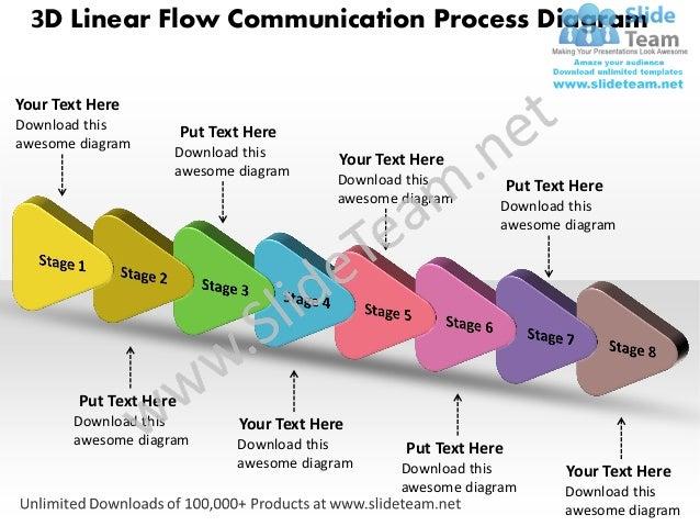 Ten stages 3d linear flow communication process diagram organization templates power point