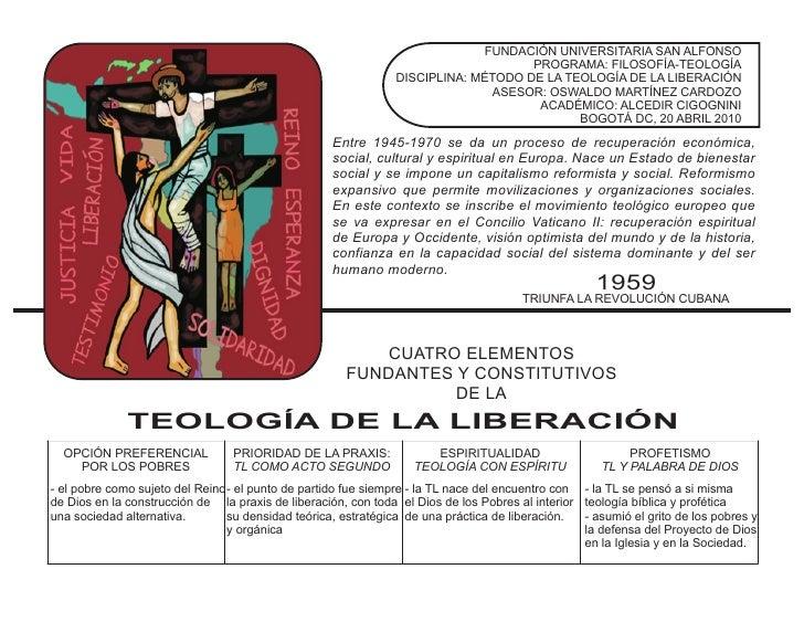 FUNDACIÓN UNIVERSITARIA SAN ALFONSO                                                                                     PR...