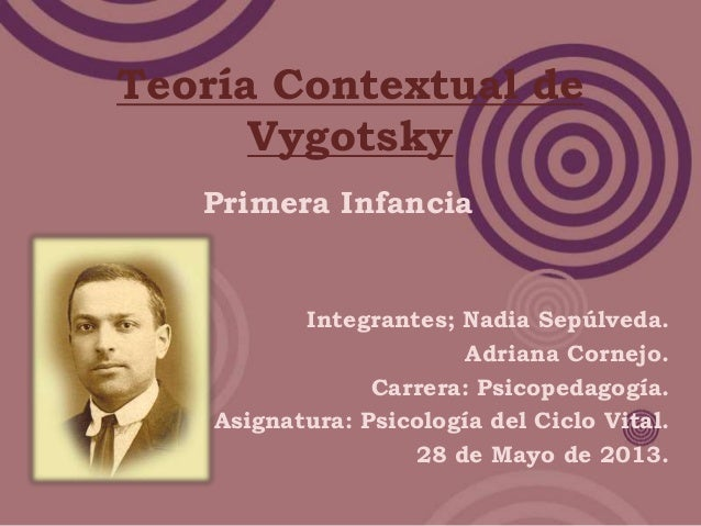 Teoría Contextual de Vygotsky Primera Infancia Integrantes; Nadia Sepúlveda. Adriana Cornejo. Carrera: Psicopedagogía. Asi...