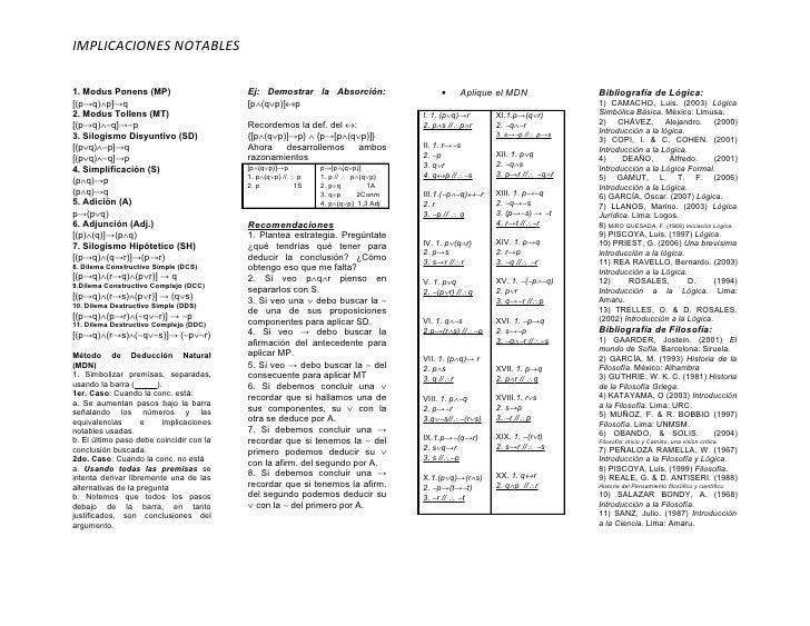 IMPLICACIONES NOTABLES  1. Modus Ponens (MP)                      Ej: Demostrar la Absorción:                   •    Apliq...