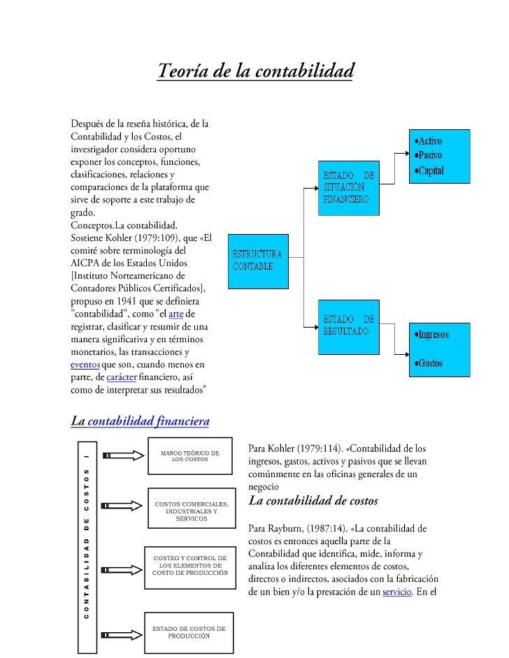 Teoría de la contabilidad