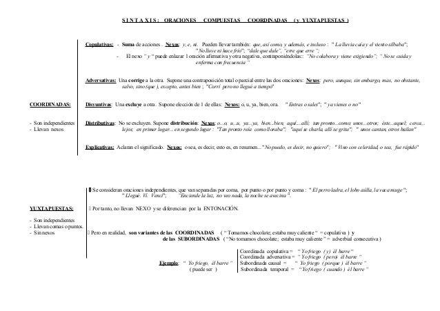 S I N T A X I S : ORACIONES             COMPUESTAS           COORDINADAS           ( y YUXTAPUESTAS )                     ...