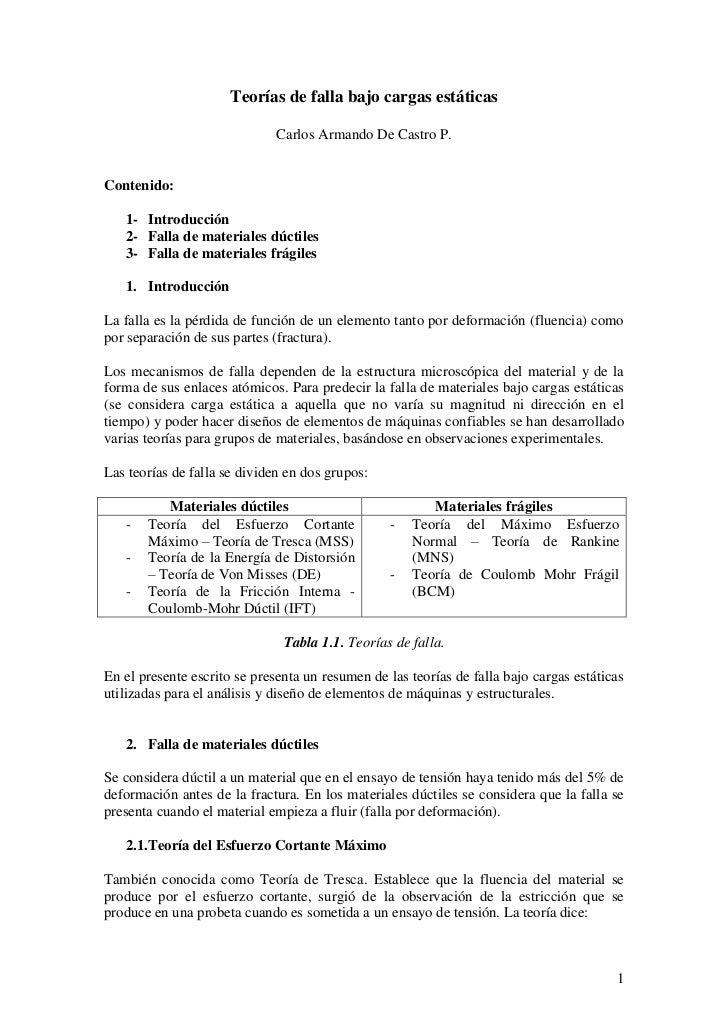 Teorías de falla bajo cargas estáticas                              Carlos Armando De Castro P.Contenido:   1- Introducció...