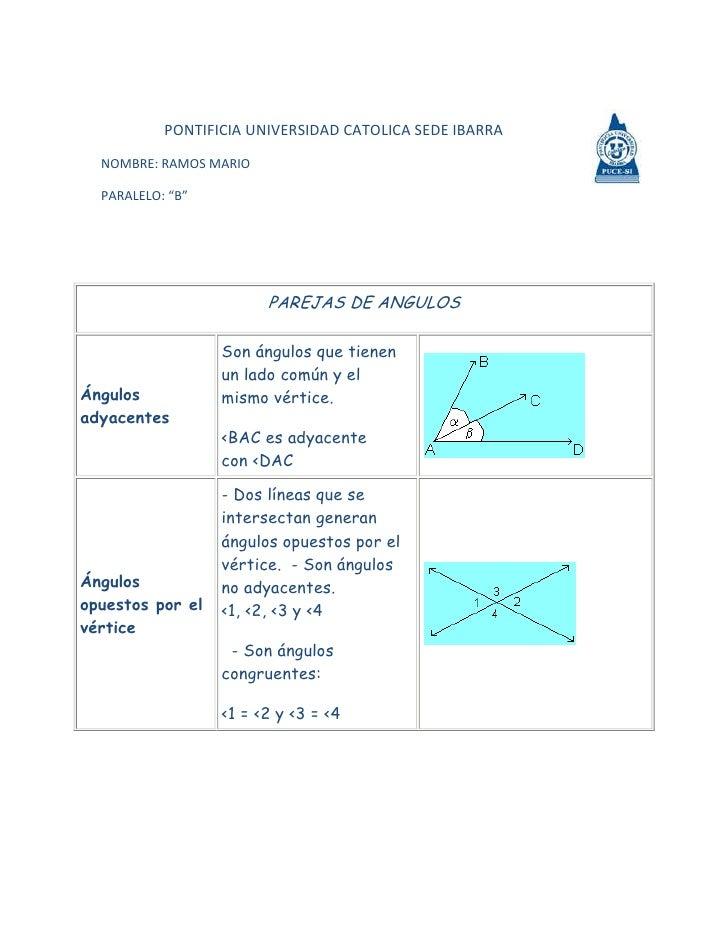 """5101590-109220PONTIFICIA UNIVERSIDAD CATOLICA SEDE IBARRA<br />NOMBRE: RAMOS MARIO<br />PARALELO: """"B""""<br />PAREJAS DE ANGU..."""